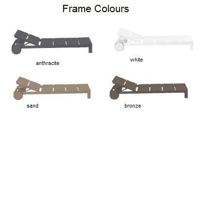 flat frame colours